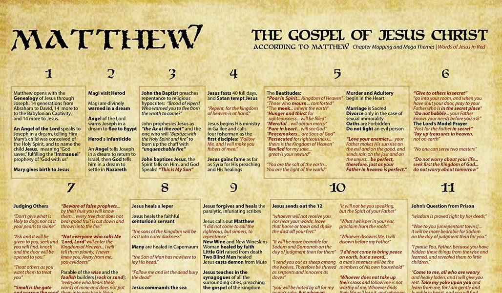 audio study through the book of saint st matthew bible