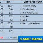 GMFC CHRISTIAN SCHOOL IN BANGLADESH BUDGET BANNER DONATE