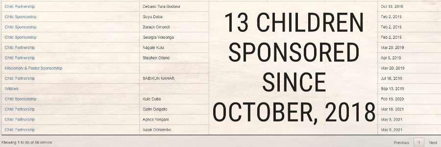 SponsoR-A-CHILD-CHRISTIAN-JESUS-GMFC-2019-5-2021 SPONSORED